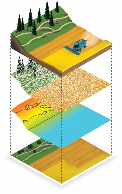 نرم افزار فیثاغورث ماژول کشاورزی